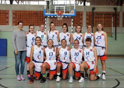 Oberliga Damen