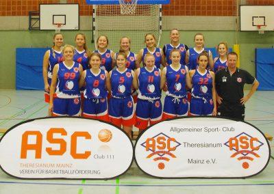 Regionalliga Damen 2